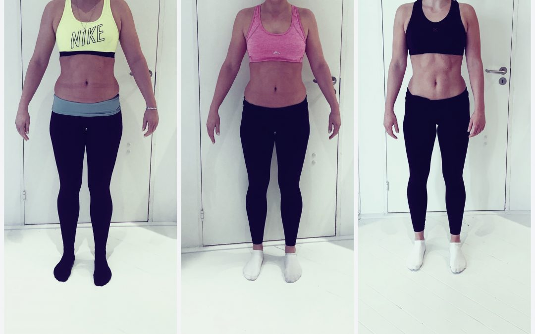 Results in 6 weeks with only 1 workout a week